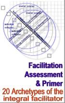 integral self assessment